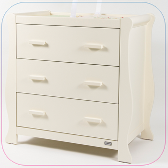 Which best baby drawers to buy? A parent check list for all newborn baby needs.